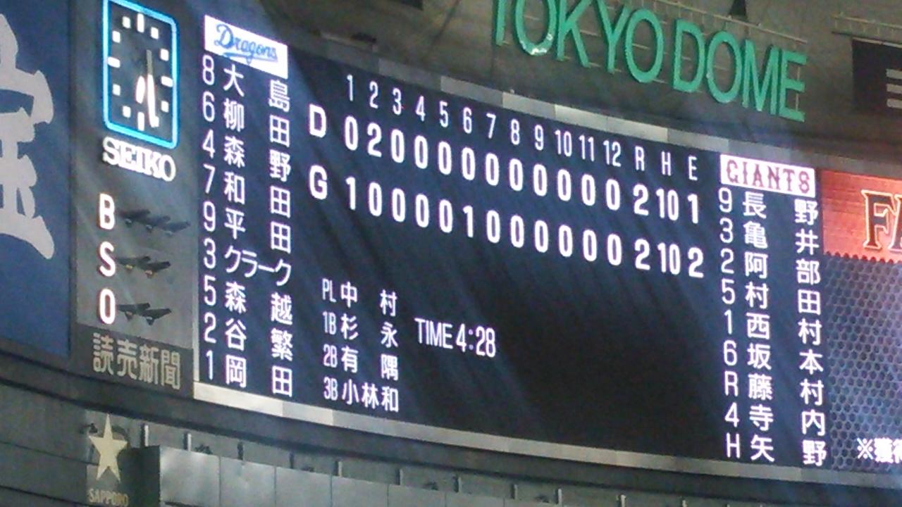 東京最終戦は決め手欠き引き分け