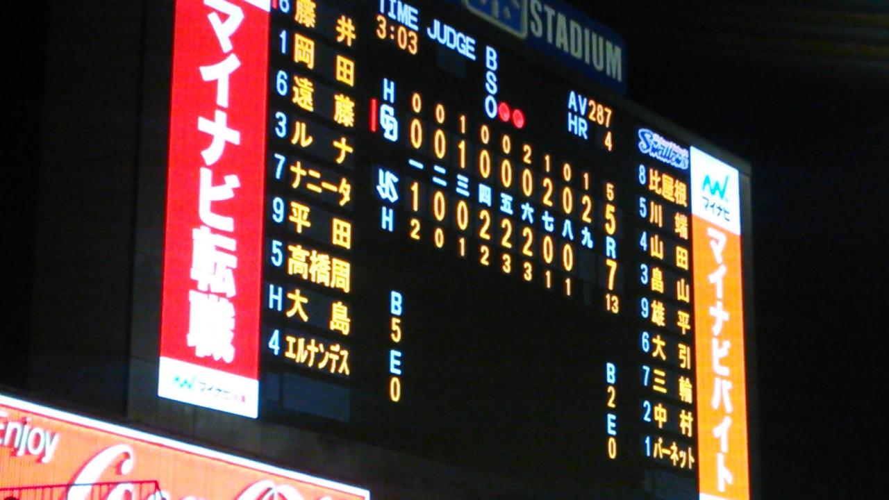 エルナンデス2発4打点も大野試合作れず