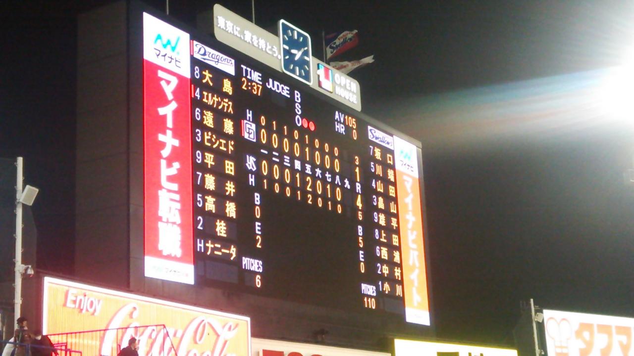 祝!関東開幕!大野坂口に痛打喰らい敗戦