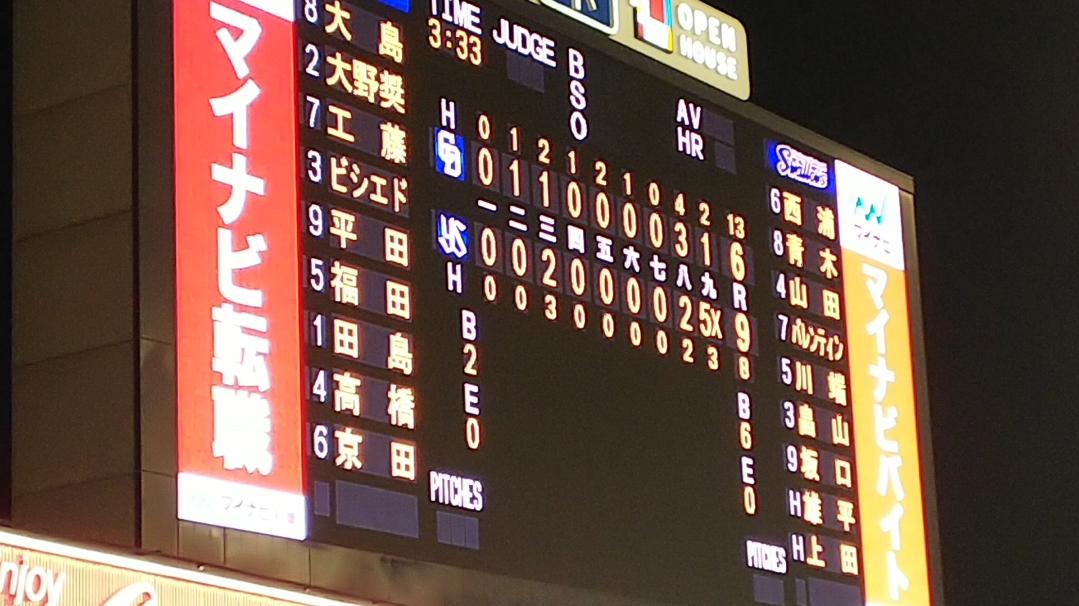 無惨!山田にサヨナラ3点弾被弾で3タテ喰らう