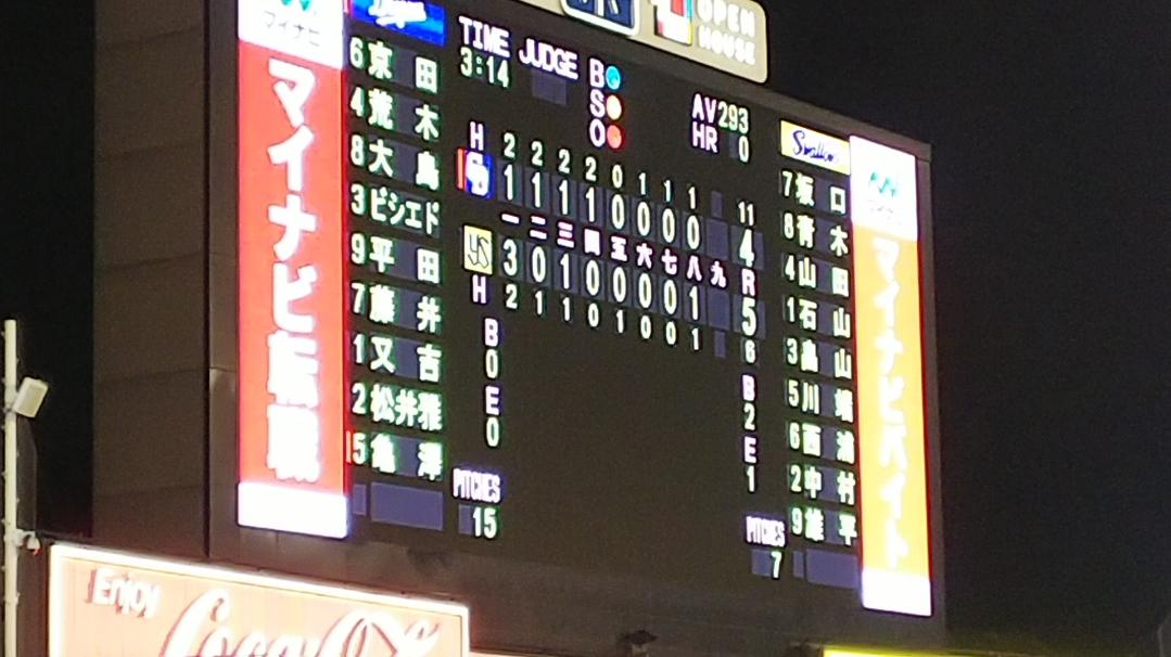 モヤ2発も山田に3試合連続弾を喰らい神宮7連敗